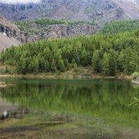 Озеро куехтанар :: Александр Скалозубов