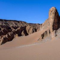 дюны и скалы в Долине Смерти :: Георгий А