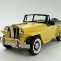 Jeepster-Roadster :: Павел WoodHobby