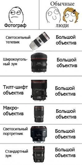фото юмор – про технику