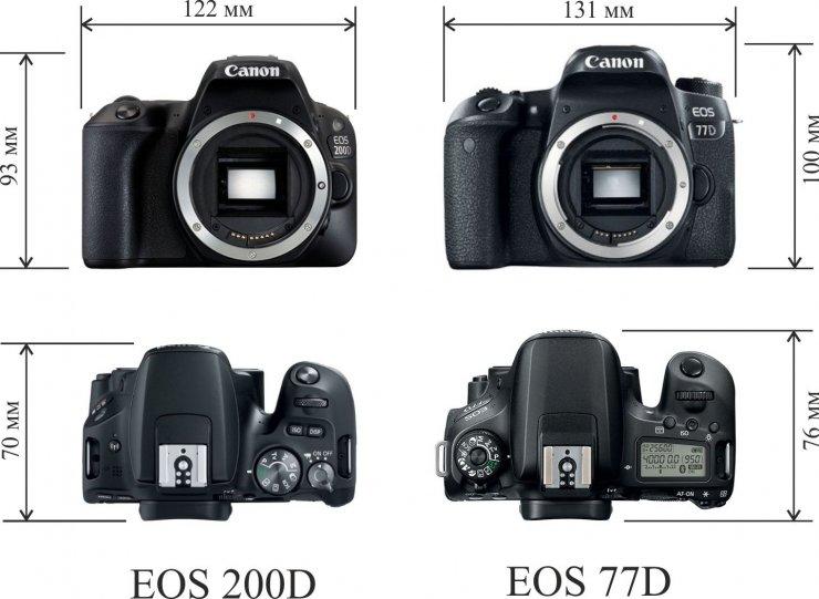 Внешний вид и размеры камер Canon EOS 200D и Сanon EOS 77D