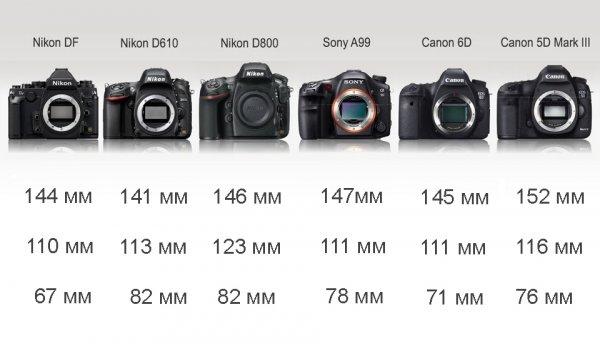 Сравнение новинок профессиональных зеркальных фото камер - №2
