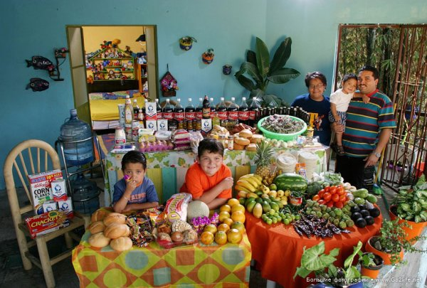 Недельный набор продуктов у разных народов в семейных фото - №15