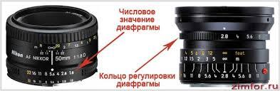 устройство диафрагмы объектива
